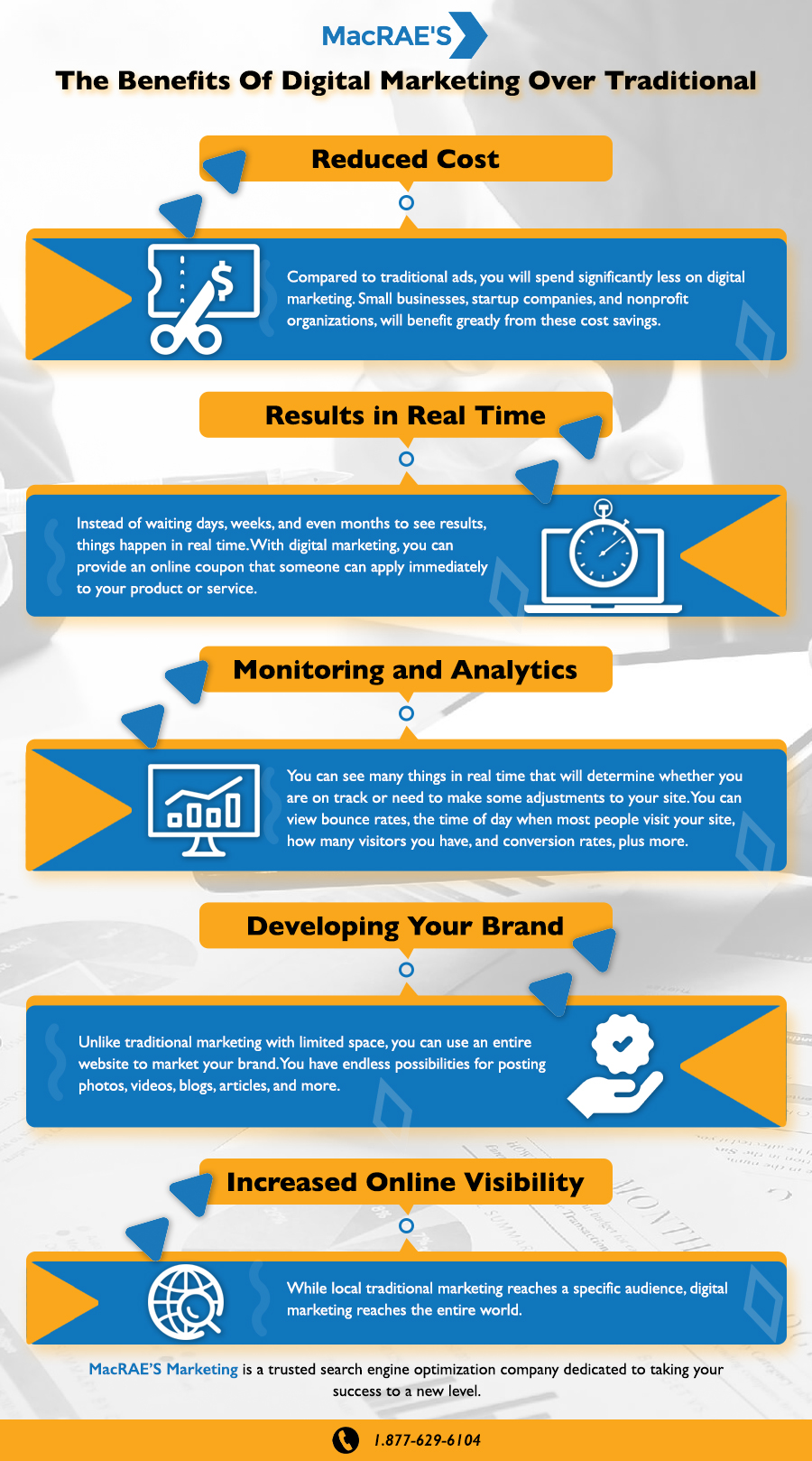The Benefits of Digital Marketing over Traditional